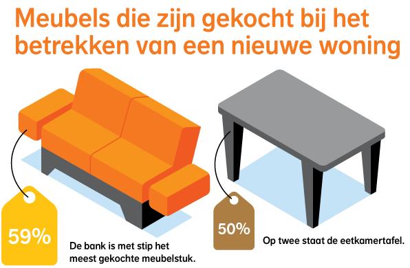 Infographic-Samenwonen-en-inboedel